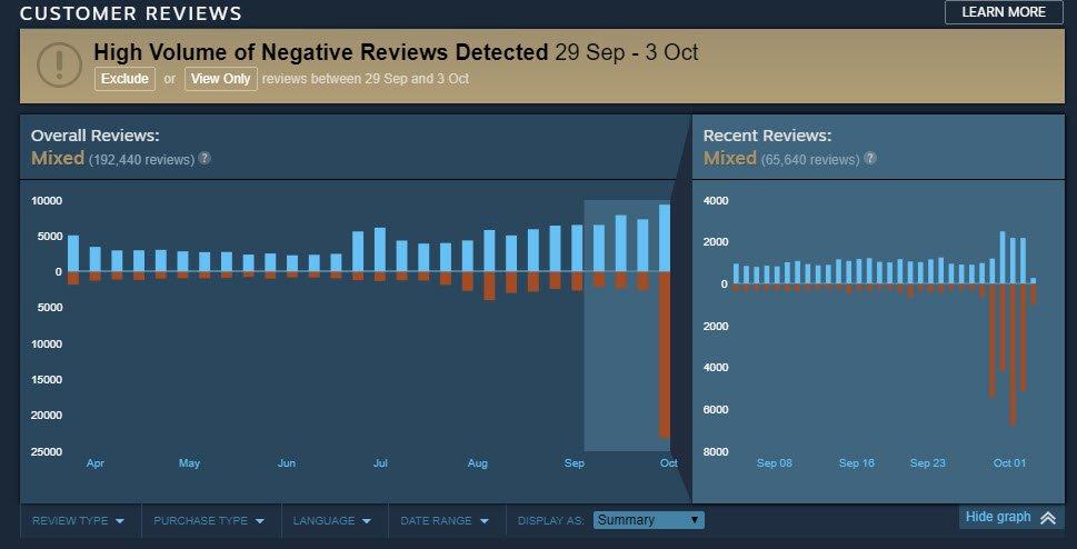 pubg review bomb