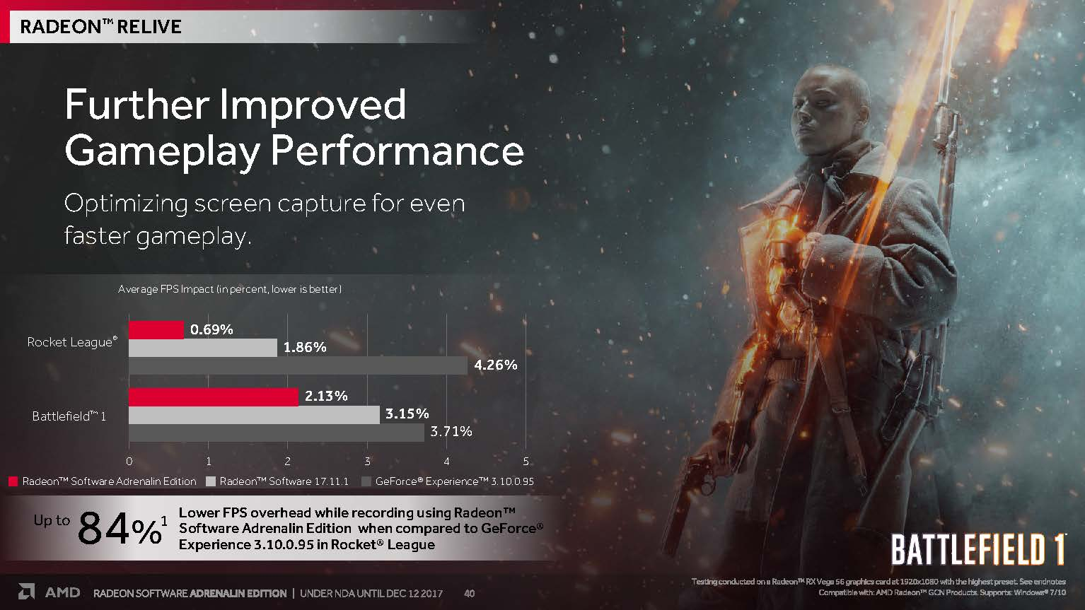 amd radeon software adrenaline edition december press deck Page 38
